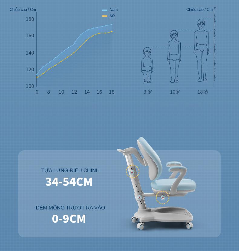 tăng giảm chiều cao